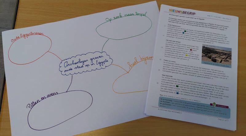 nieuwsbegrip - verbanden en mindmap
